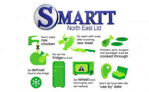 Food Safety North East